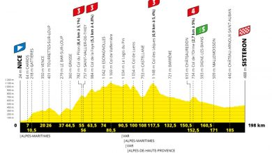 Photo of Tour de France stage 3 – Live coverage