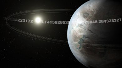 Photo of Astronomers have discovered an Earth-sized 'pie planet' with an orbit of 3.14 days