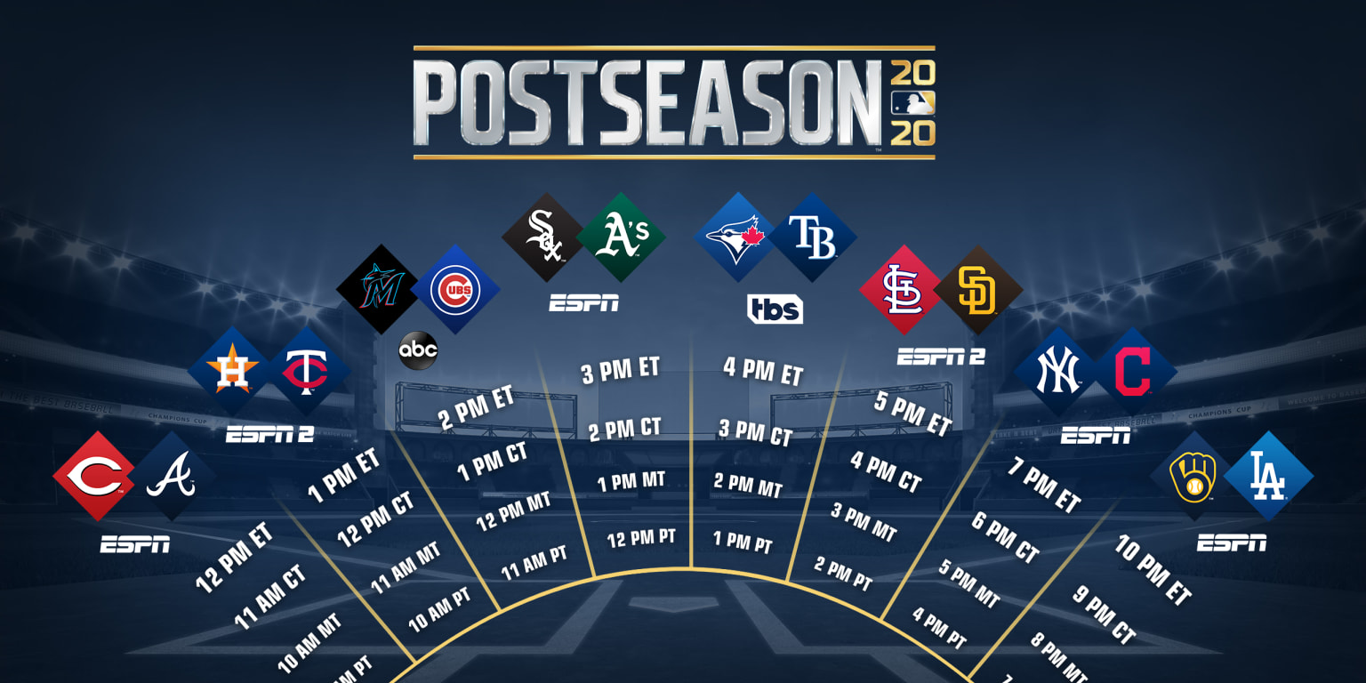 Ranks all 8 wild card games on Wednesday