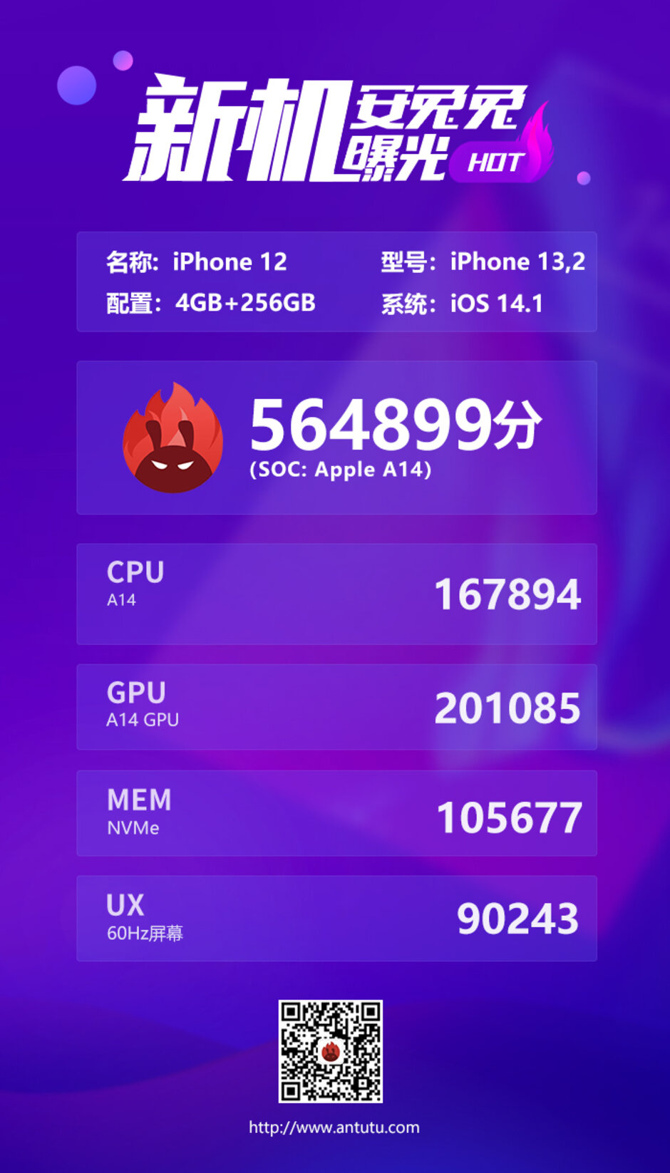 IPhone 12 & nbsp; Undu scores - iPhone 12 loses iPod Air 4 over Anto, and lags behind iPhone 11 in graphics