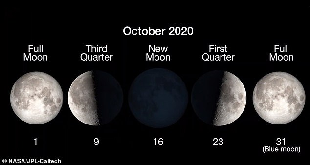 The lunar orbital phase of the lunar orbit is at 10:49 a.m. ET on Saturday. Earth's natural satellite does not glow blue, but is named after the second lunar eclipse that occurs this month - the first occurring on October 1