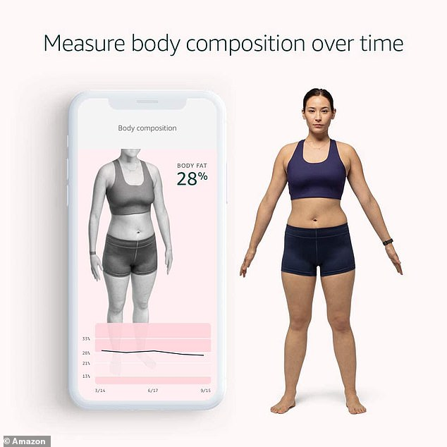 Users can upload a nude image of themselves in the sub-app, which is analyzed by AI to determine their body composition.  The app not only shows the body fat percentage, but also shows how users will be after shedding a few pounds